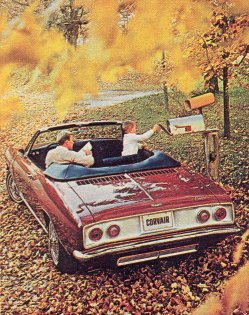 1966 Chevy Guide